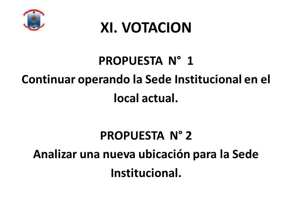 XI. VOTACION PROPUESTA N° 1 Continuar operando la Sede Institucional en el local actual. PROPUESTA N° 2 Analizar una nueva ubicación para la Sede Inst
