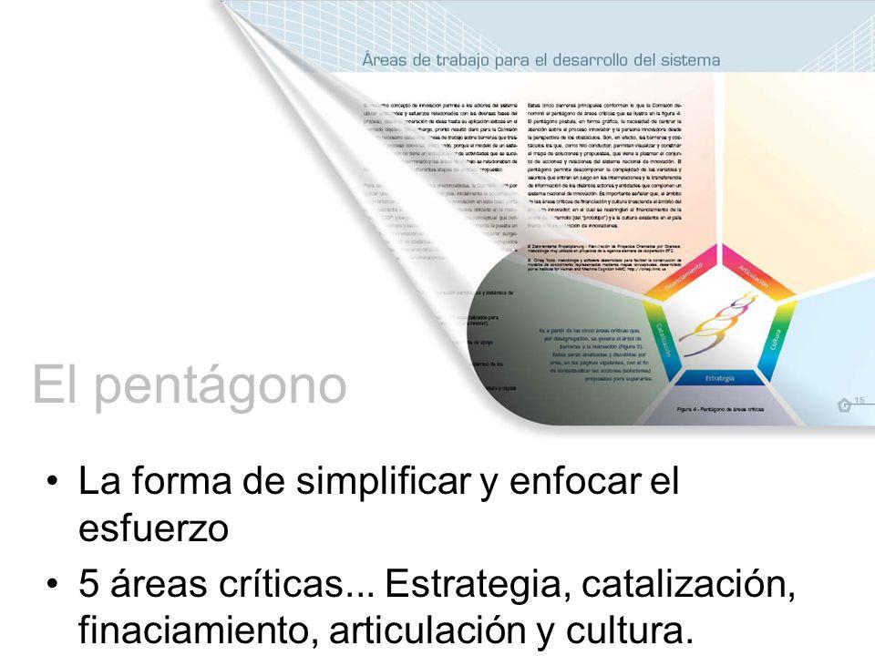 El pentágono La forma de simplificar y enfocar el esfuerzo 5 áreas críticas... Estrategia, catalización, finaciamiento, articulación y cultura.