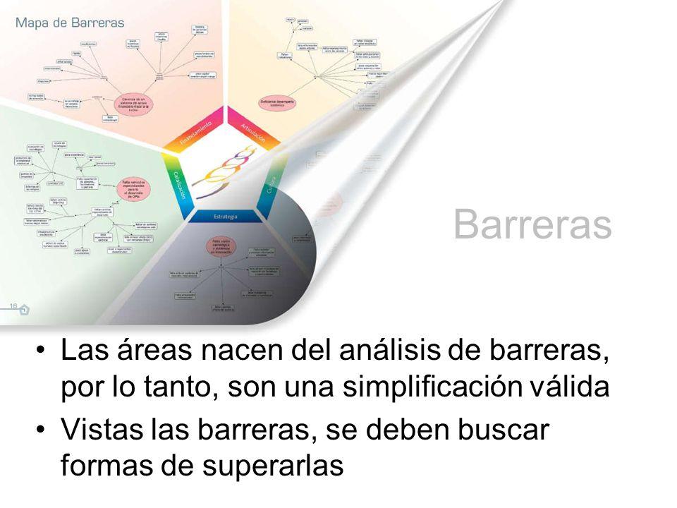 Barreras Las áreas nacen del análisis de barreras, por lo tanto, son una simplificación válida Vistas las barreras, se deben buscar formas de superarlas