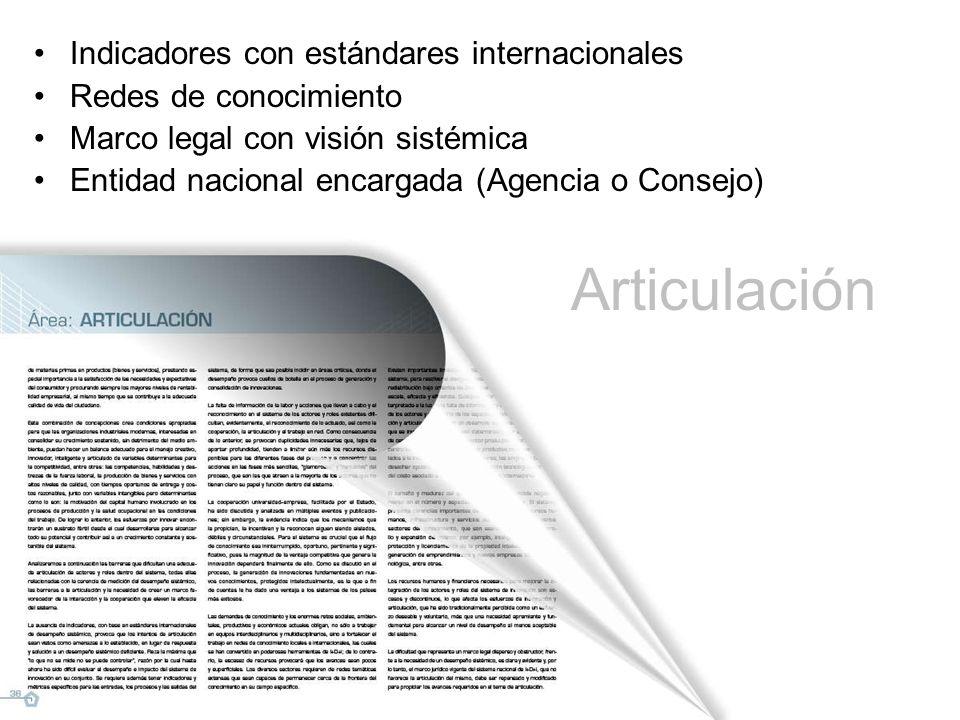 Articulación Indicadores con estándares internacionales Redes de conocimiento Marco legal con visión sistémica Entidad nacional encargada (Agencia o C
