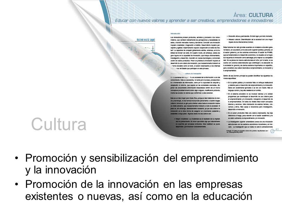 Cultura Promoción y sensibilización del emprendimiento y la innovación Promoción de la innovación en las empresas existentes o nuevas, así como en la educación