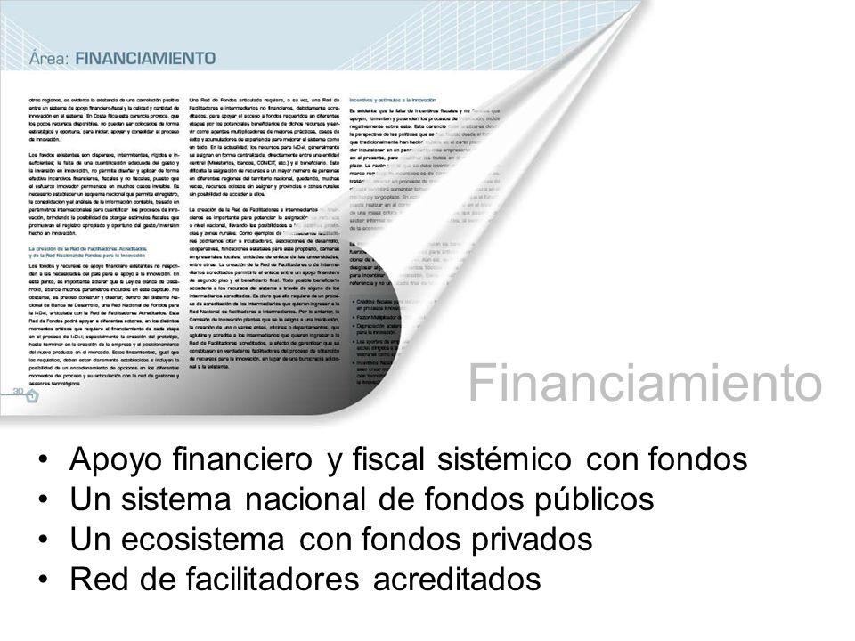 Financiamiento Apoyo financiero y fiscal sistémico con fondos Un sistema nacional de fondos públicos Un ecosistema con fondos privados Red de facilita