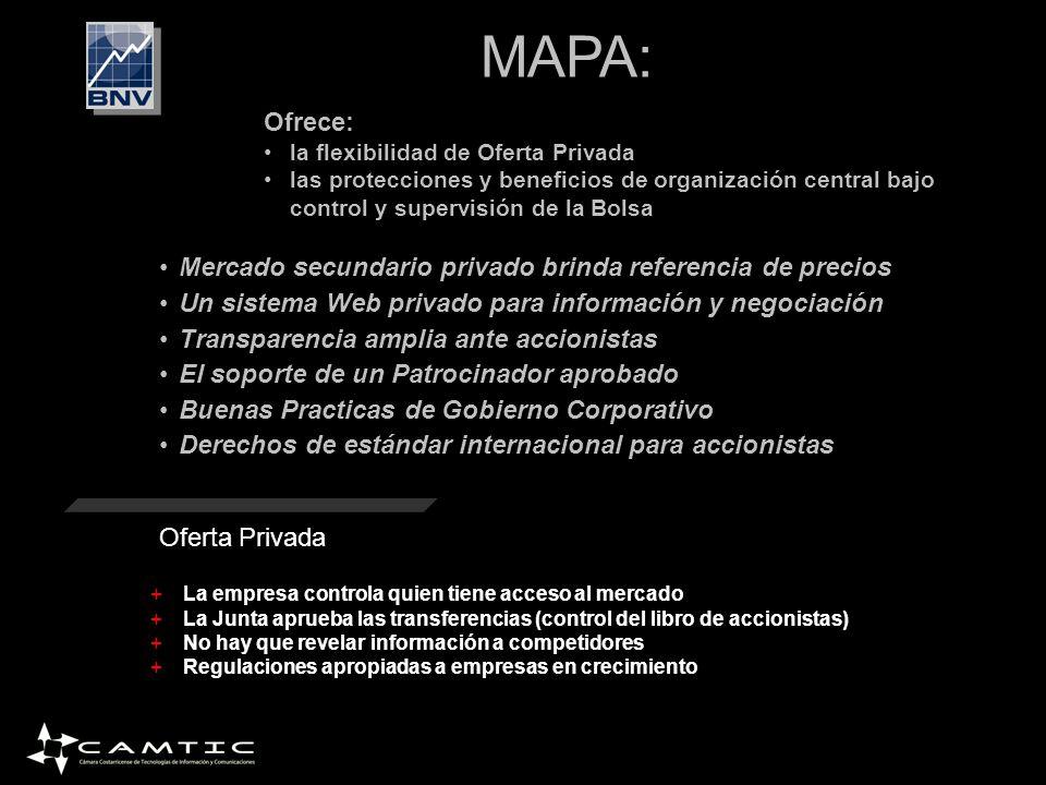 MAPA: Ofrece: la flexibilidad de Oferta Privada las protecciones y beneficios de organización central bajo control y supervisión de la Bolsa Mercado s
