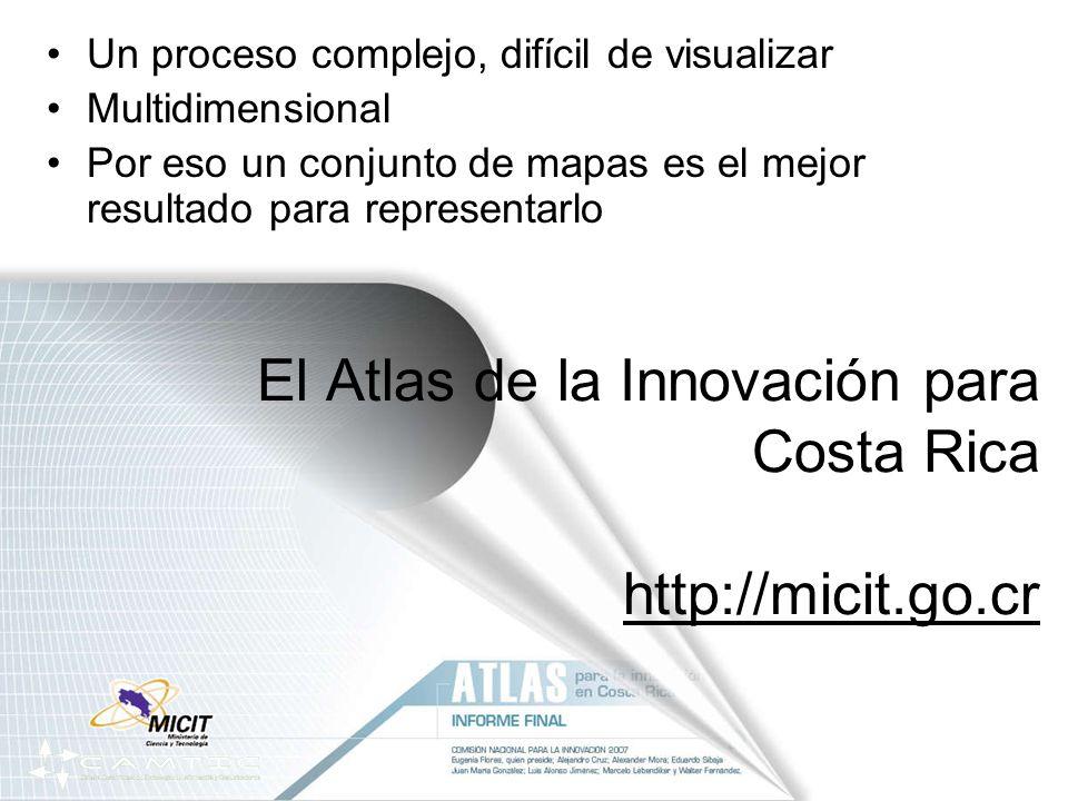 El Atlas de la Innovación para Costa Rica http://micit.go.cr Un proceso complejo, difícil de visualizar Multidimensional Por eso un conjunto de mapas es el mejor resultado para representarlo