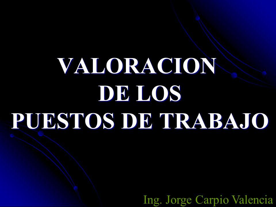 VALORACION DE LOS DE LOS PUESTOS DE TRABAJO PUESTOS DE TRABAJO Ing. Jorge Carpio Valencia