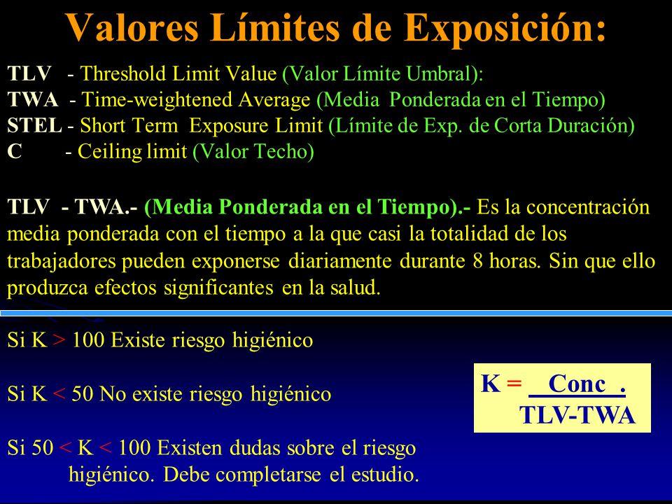 TLV - Threshold Limit Value (Valor Límite Umbral): TWA - Time-weightened Average (Media Ponderada en el Tiempo) STEL - Short Term Exposure Limit (Límite de Exp.