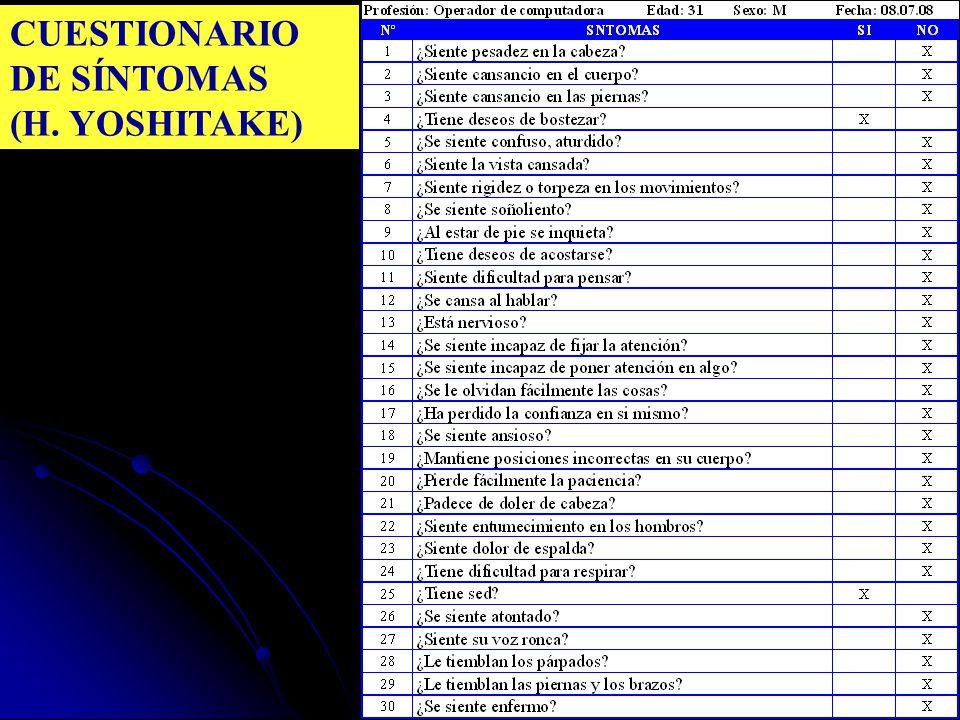 CUESTIONARIO DE SÍNTOMAS (H. YOSHITAKE)