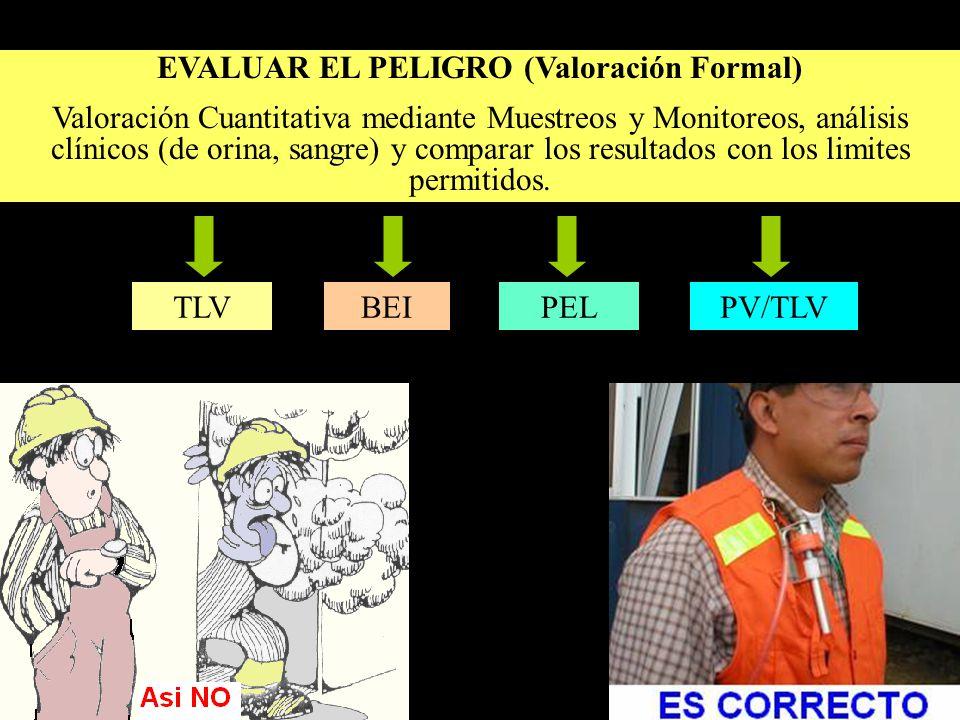 TLVBEIPELPV/TLV EVALUAR EL PELIGRO (Valoración Formal) Valoración Cuantitativa mediante Muestreos y Monitoreos, análisis clínicos (de orina, sangre) y