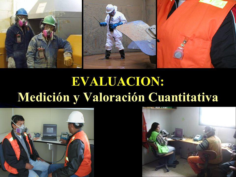 EVALUACION: Medición y Valoración Cuantitativa