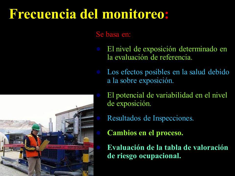 Frecuencia del monitoreo: Se basa en: El nivel de exposición determinado en la evaluación de referencia. Los efectos posibles en la salud debido a la