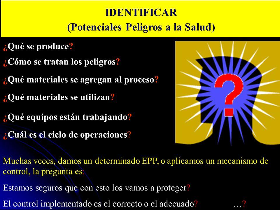 ¿Qué se produce? IDENTIFICAR (Potenciales Peligros a la Salud) ¿Qué equipos están trabajando? ¿Qué materiales se agregan al proceso? ¿Qué materiales s