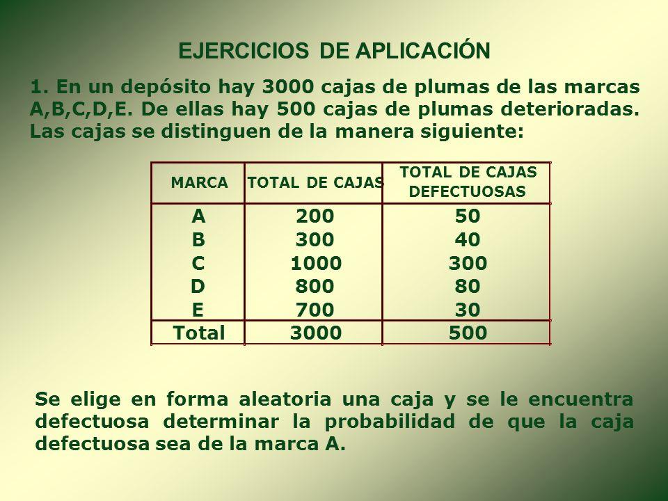 9. TEOREMA DE BAYES S Si A 1 ; A 2 ;...; A n son n eventos mutuamente excluyentes, de los cuales al menos uno de los A i (i = 1,2,... n) debe ocurrir,