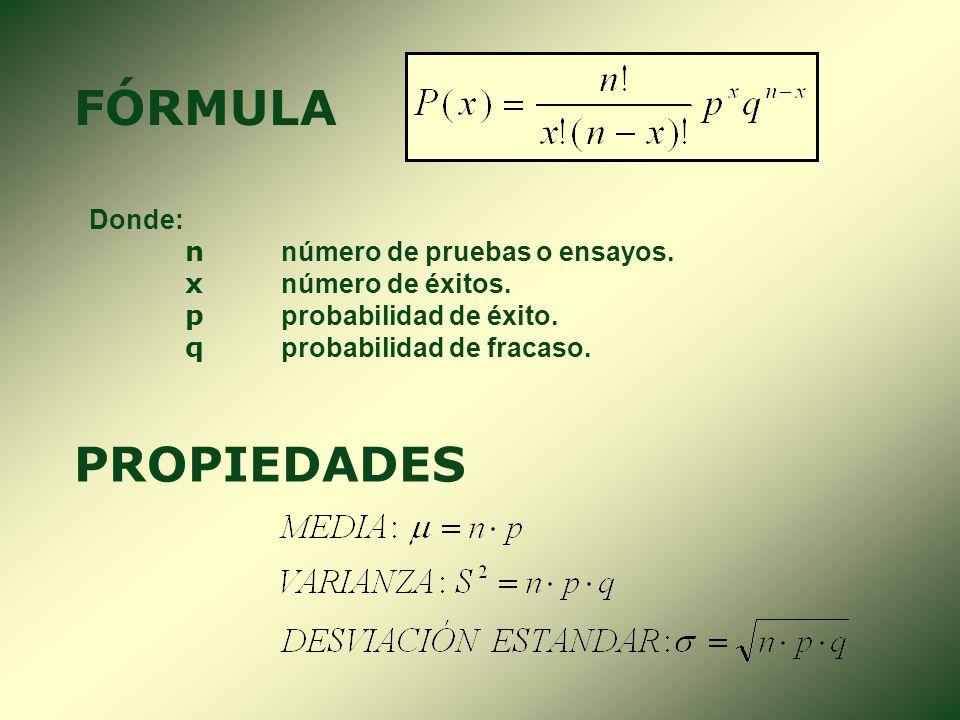 1.Distribución Binomial Es una distribución de probabilidad discreta donde la variable aleatoria considera únicamente dos valores, éxito y fracaso. La
