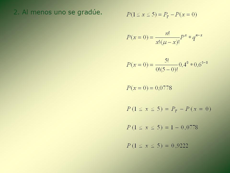 La probabilidad de que un estudiante nuevo se gradúe es 0,4. Determinar la probabilidad de que de 5 estudiantes nuevos: 1. Uno se gradúe. 2. Al menos