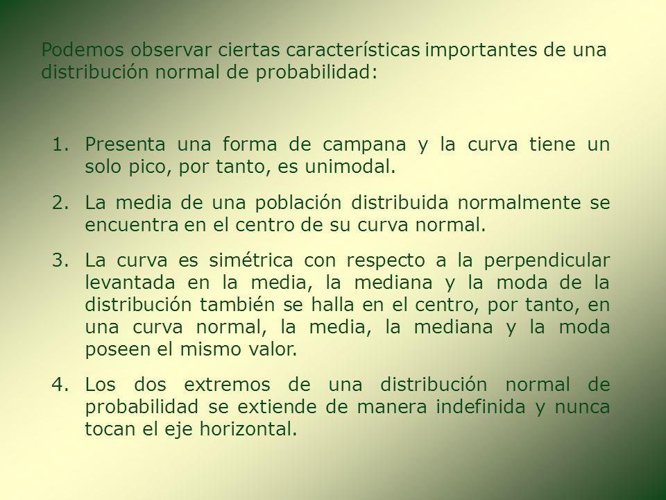 3. DISTRIBUCIÓN NORMAL Es una distribución de probabilidad continua. Curva Normal o de Gauss