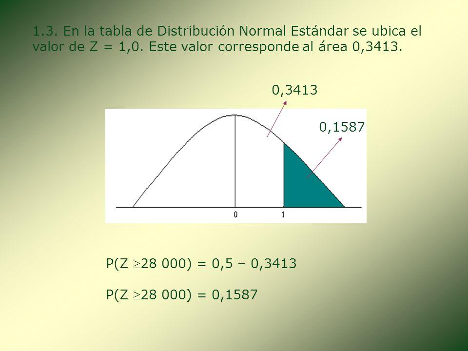 1.2. Se calcula Z a partir de la fórmula: