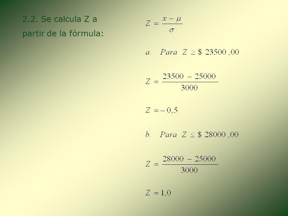 2. Se encuentra entre $ 23 500,00 y $ 28 000,00 2.1. Se gráfica la curva normal estandarizada y se sombrea el área que corresponde a las probabilidade