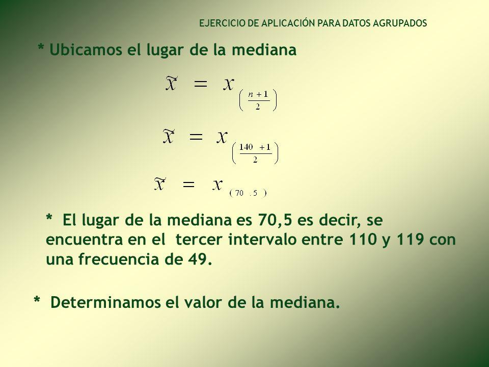 * A partir de la tabla Nº 1 elaboramos la columna de frecuencia acumulada para ubicar el intervalo de la mediana. EJERCICIO DE APLICACIÓN PARA DATOS A