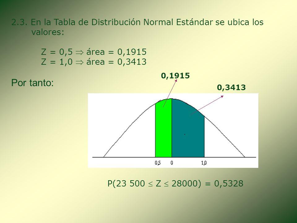 2.2. Se calcula Z a partir de la fórmula: