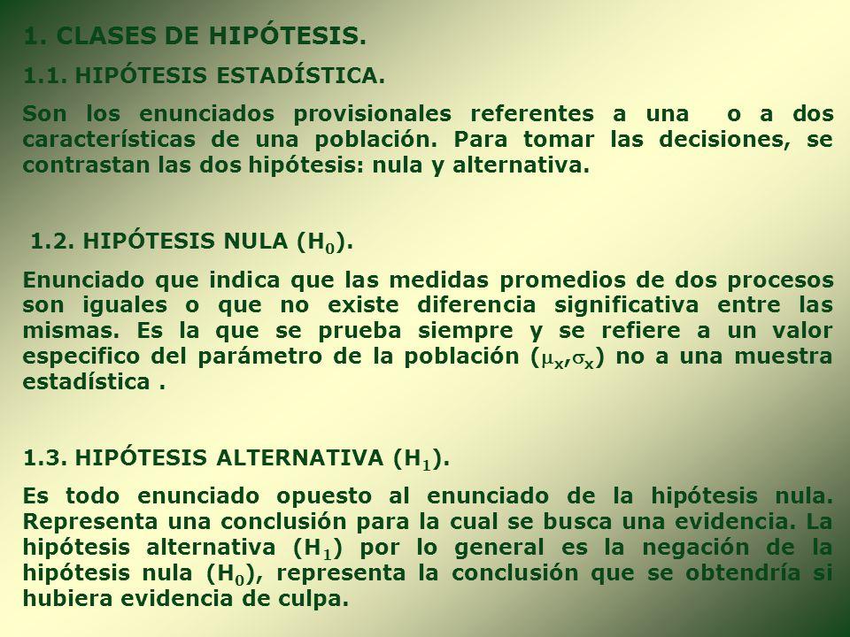 Los métodos de Inferencia Estadística se han unificado bajo los conceptos generales de la Teoría de la Decisión es decir, bajo los conceptos generales