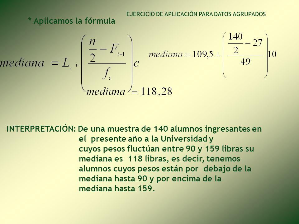 * Ubicamos el lugar de la mediana * Determinamos el valor de la mediana. * El lugar de la mediana es 70,5 es decir, se encuentra en el tercer interval