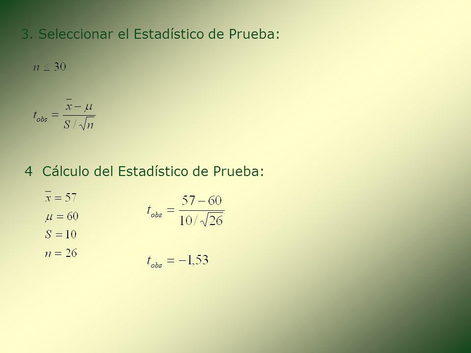 DESARROLLO 1.1. = 0,01 1 Plantear las Hipótesis: H 0 : = $ 60,00 H 1 : $ 60,00 La prueba es de una cola ya que interesa a la Gerencia de Finanzas y Ma