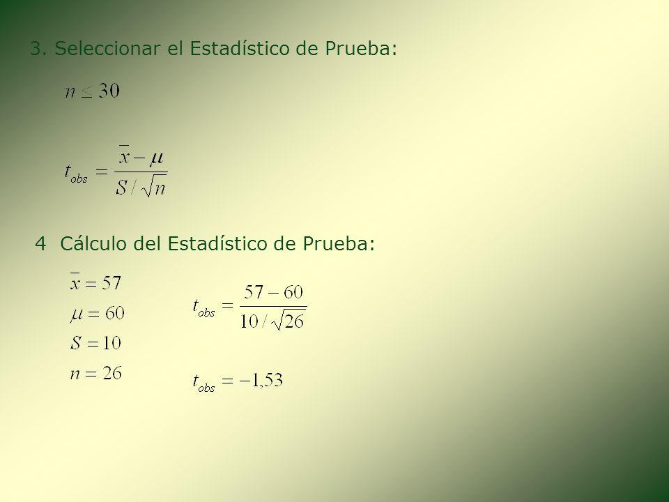 1.2. = 0,1 1 Plantear las Hipótesis: H 0 : = $ 60,00 H 1 : $ 60,00 La prueba es de una cola ya que interesa a la Gerencia de Finanzas y Marketing si e