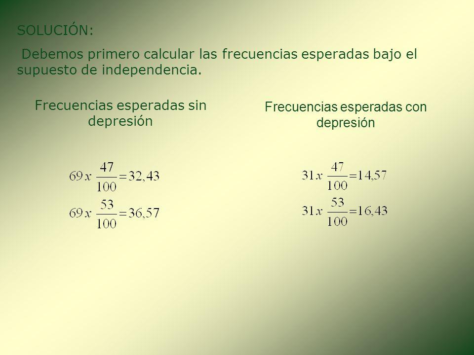 PRUEBA DE INDEPENDENCIA EJERCICIO DE APLICACIÓN Para estudiar la dependencia entre la práctica de algún deporte y la depresión, se seleccionó una mues