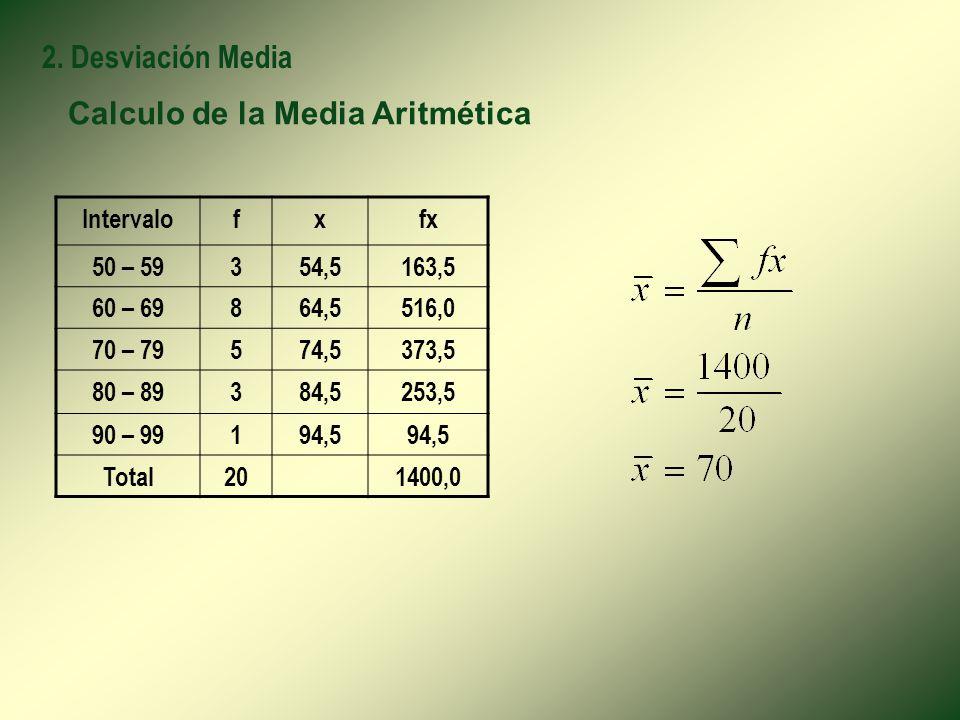 Intervalof 50 - 593 60 – 698 70 – 795 80 – 893 90 - 991 Total20 1. Rango por los tres métodos