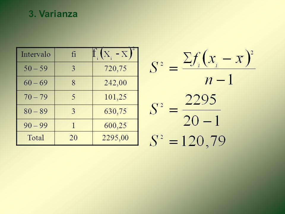 Intervalof 50 – 59346,5 60 – 69844,0 70 – 79522,5 80 – 89343,5 90 – 99124,5 Total20181,0 Cálculo de la Desviación Media