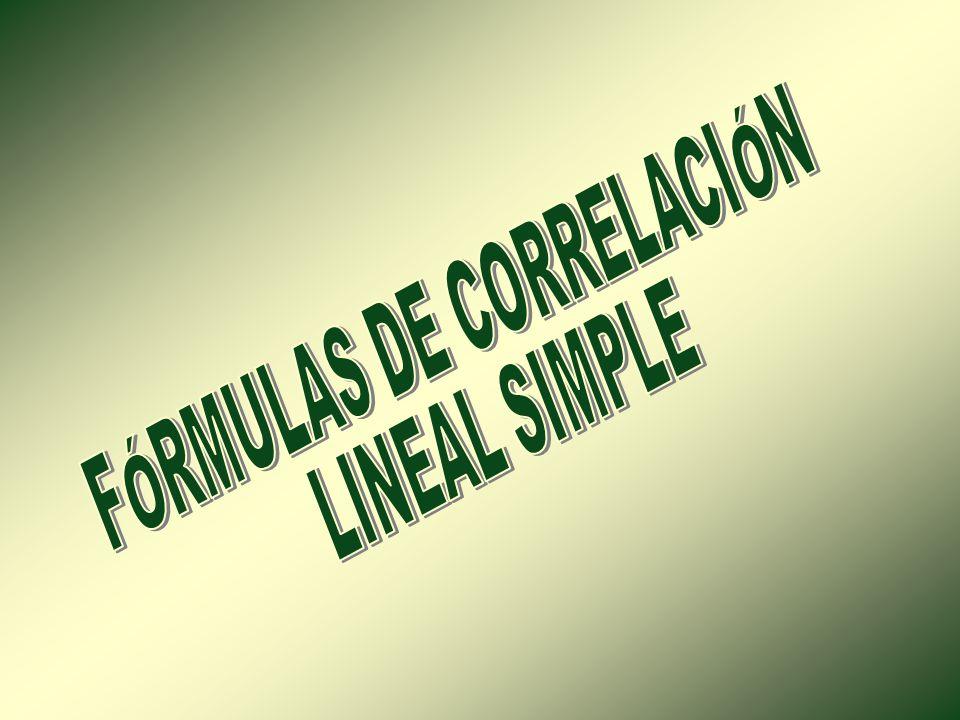 Correlación Ninguna Correlación Negativa Correlación Positiva Perfecta Perfecta Correlación Correlación Correlación Correlación Correlación Correlació