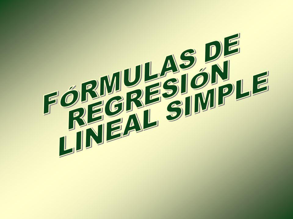 ANÁLISIS DE REGRESIÓN Es una metodología estadística para la modelización e investigación de la Relación Entre dos o más variables. Permite hacer un r