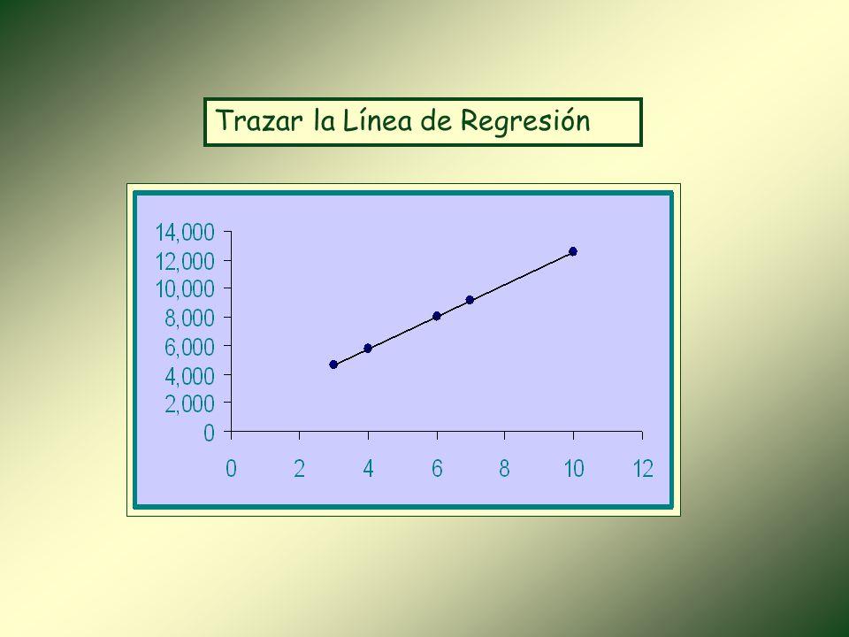 Pronosticar el valor de para cada valor de x. X 34.601 45,734 68,000 79,133 1012,532