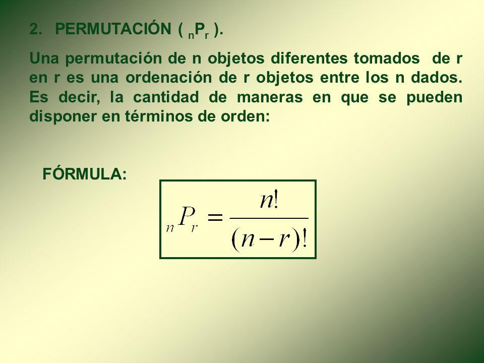 1. FACTORIAL DE UN NÚMERO ( n ). Es el producto de todos los enteros positivos desde 1 hasta n inclusive. Se le representa por n! (se lee n factorial)