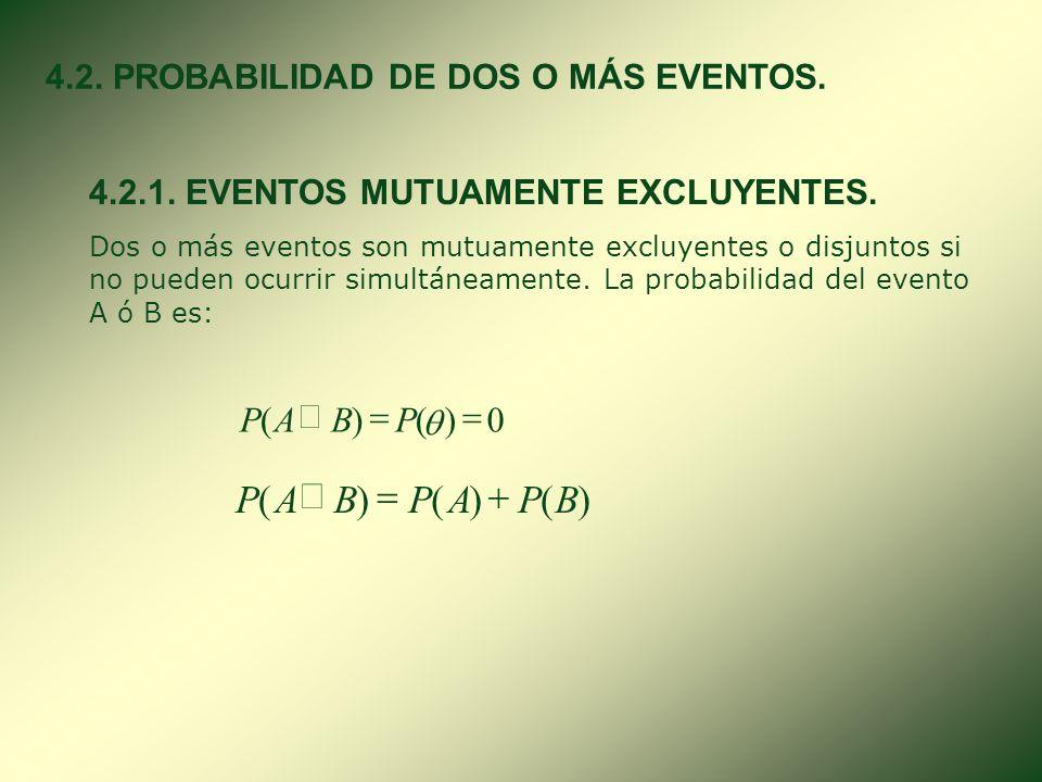 4. PROBABILIDAD DE EVENTOS 4.1. PROBABILIDAD DE UN EVENTO AISLADO No tiene vinculación con otro evento. EJERCICIO DE APLICACIÓN Determinar la probabil