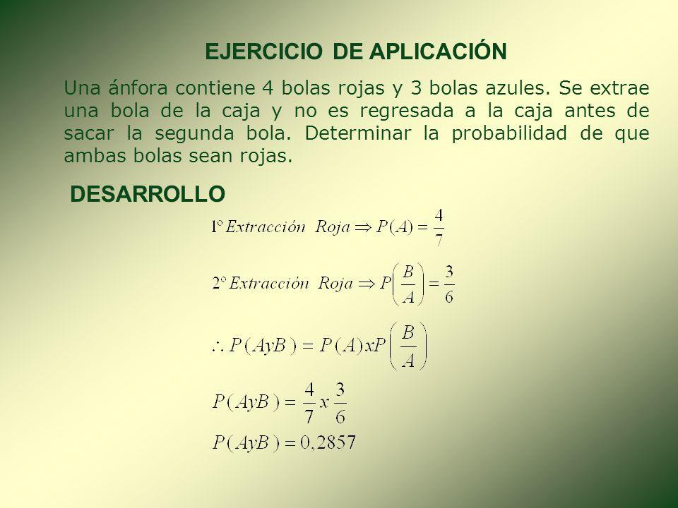 4.2.4. EVENTOS DEPENDIENTES Si A y B están relacionados de tal manera que la ocurrencia de B depende de la ocurrencia de A, entonces A y B son denomin