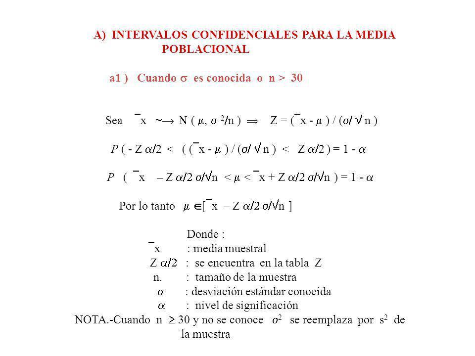 A) INTERVALOS CONFIDENCIALES PARA LA MEDIA POBLACIONAL a1 ) Cuando es conocida o n > 30 Sea x (, 2 n ) Z = ( x - ) / ( n ) P ( - Z 2 < ( ( x - ) / ( n ) < Z 2 ) = 1 - P ( x – Z n < < x + Z n ) = 1 - Por lo tanto [ x – Z n ] Donde : x : media muestral Z : se encuentra en la tabla Z n.