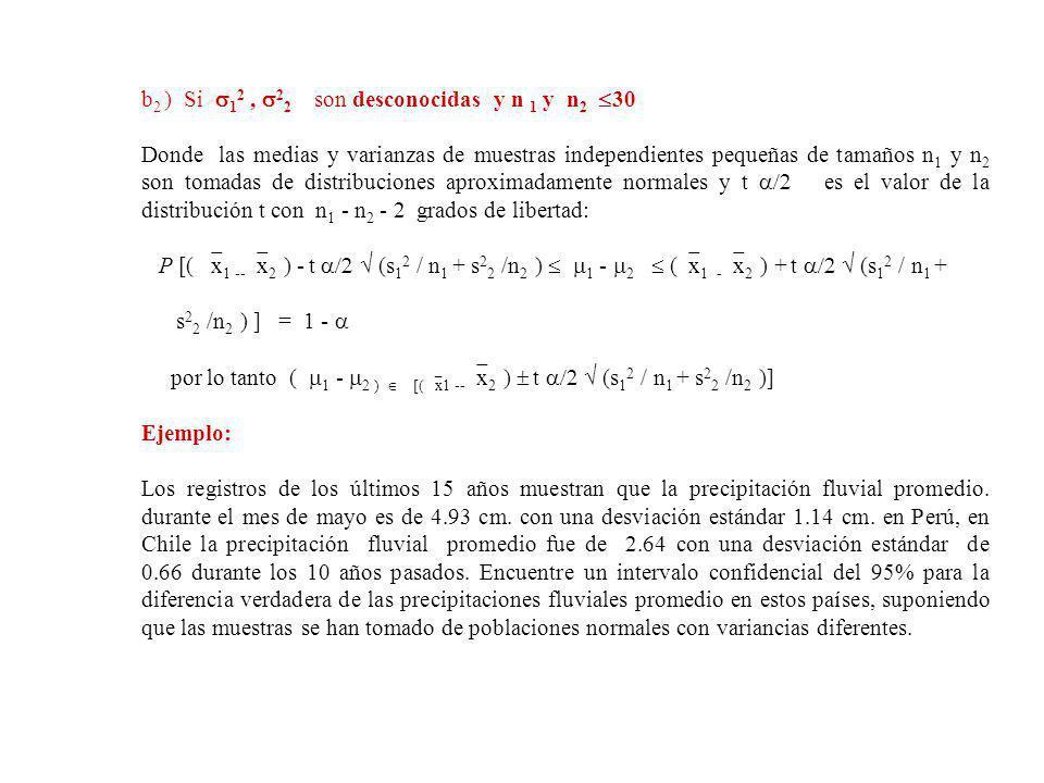 b 2 ) Si 1 2, 2 2 son desconocidas y n 1 y n 2 30 Donde las medias y varianzas de muestras independientes pequeñas de tamaños n 1 y n 2 son tomadas de distribuciones aproximadamente normales y t es el valor de la distribución t con n 1 - n 2 - 2 grados de libertad: P [( x 1 -- x 2 ) - t (s 1 2 / n 1 + s 2 2 /n 2 ) 1 - 2 ( x 1 - x 2 ) + t (s 1 2 / n 1 + s 2 2 /n 2 ) ] = 1 - por lo tanto ( 1 - 2 ) [( x1 -- x 2 ) t (s 1 2 / n 1 + s 2 2 /n 2 )] Ejemplo: Los registros de los últimos 15 años muestran que la precipitación fluvial promedio.