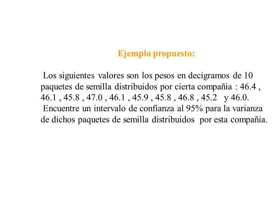 Ejemplo propuesto: Los siguientes valores son los pesos en decigramos de 10 paquetes de semilla distribuidos por cierta compañia : 46.4, 46.1, 45.8, 47.0, 46.1, 45.9, 45.8, 46.8, 45.2 y 46.0.