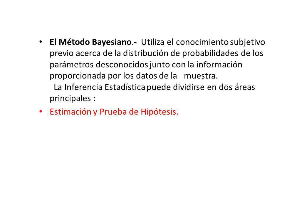 El Método Bayesiano.- Utiliza el conocimiento subjetivo previo acerca de la distribución de probabilidades de los parámetros desconocidos junto con la información proporcionada por los datos de la muestra.