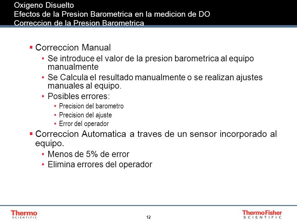 12 Oxigeno Disuelto Efectos de la Presion Barometrica en la medicion de DO Correccion de la Presion Barometrica Correccion Manual Se introduce el valo