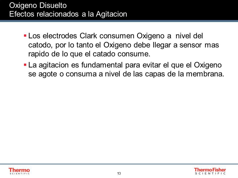 13 Oxigeno Disuelto Efectos relacionados a la Agitacion Los electrodes Clark consumen Oxigeno a nivel del catodo, por lo tanto el Oxigeno debe llegar