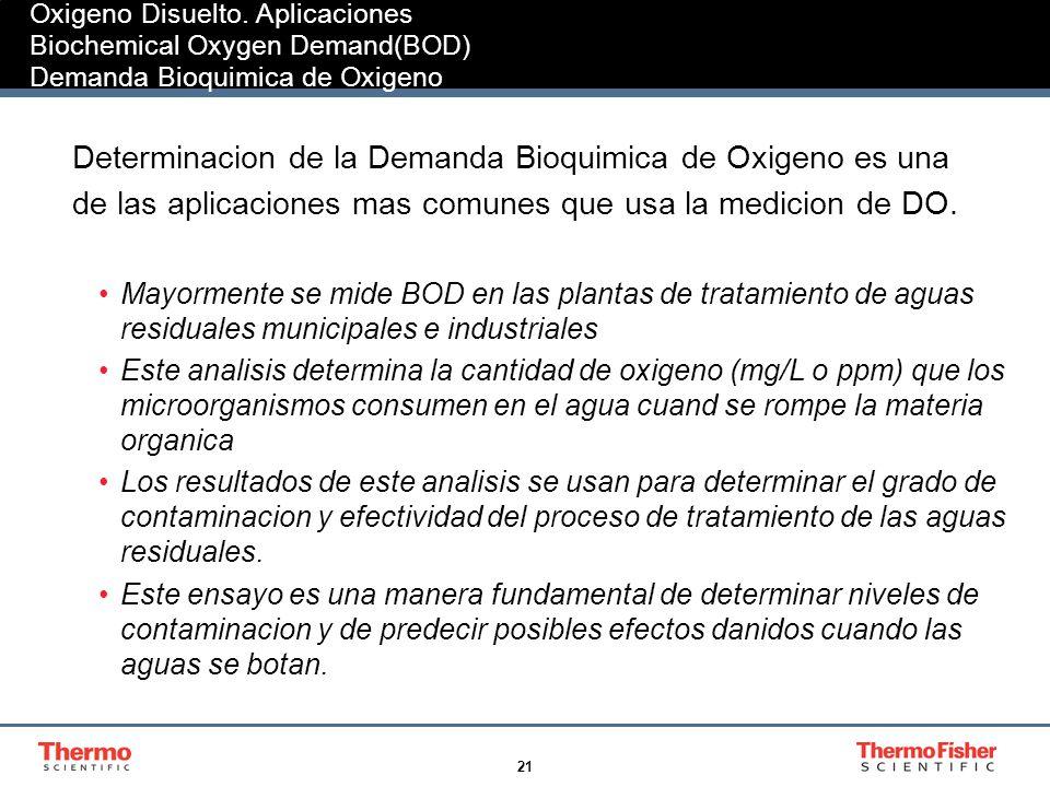 21 Oxigeno Disuelto. Aplicaciones Biochemical Oxygen Demand(BOD) Demanda Bioquimica de Oxigeno Determinacion de la Demanda Bioquimica de Oxigeno es un
