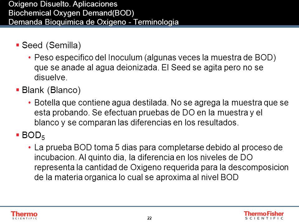 22 Oxigeno Disuelto. Aplicaciones Biochemical Oxygen Demand(BOD) Demanda Bioquimica de Oxigeno - Terminologia Seed (Semilla) Peso especifico del Inocu