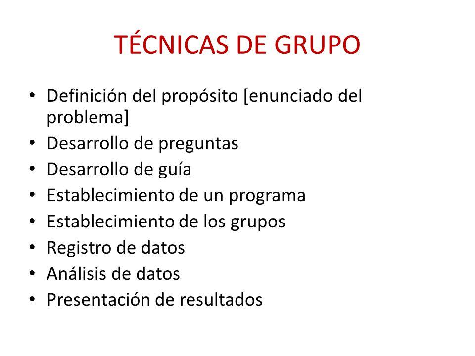 TÉCNICAS DE GRUPO Definición del propósito [enunciado del problema] Desarrollo de preguntas Desarrollo de guía Establecimiento de un programa Establecimiento de los grupos Registro de datos Análisis de datos Presentación de resultados