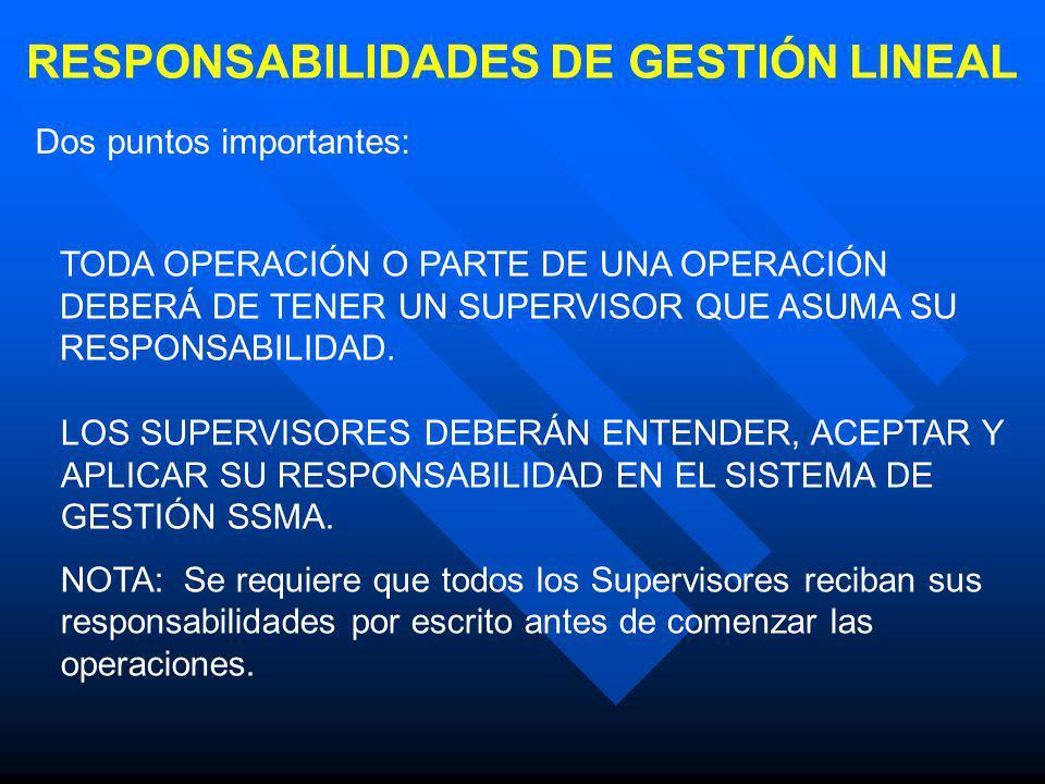 RESPONSABILIDADES DE GESTIÓN LINEAL LAS RESPONSABILIDADES DE UN SUPERVISOR, SE PUEDEN DIVIDIR EN TRES (3) CATEGORÍAS BÁSICAS: 1.- DE QUIEN son responsables.