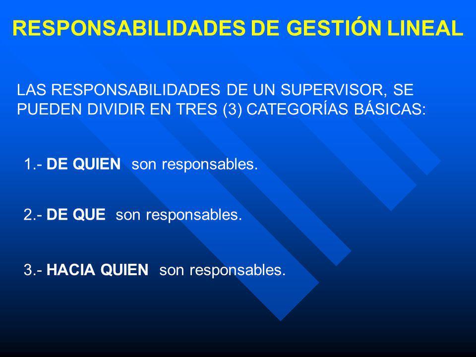 RESPONSABILIDADES DE GESTIÓN LINEAL LAS RESPONSABILIDADES DE UN SUPERVISOR, SE PUEDEN DIVIDIR EN TRES (3) CATEGORÍAS BÁSICAS: 1.- DE QUIEN son respons