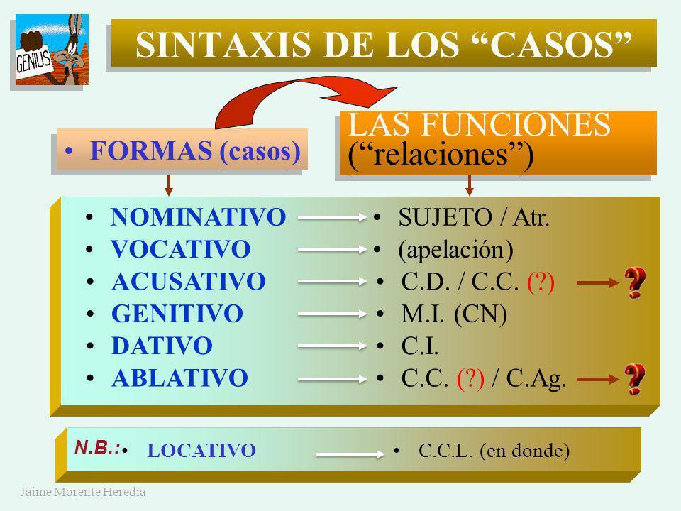 Jaime Morente Heredia N.B.: SINTAXIS DE LOS CASOS SINTAXIS DE LOS CASOS FORMAS (casos) NOMINATIVO SUJETO / Atr.