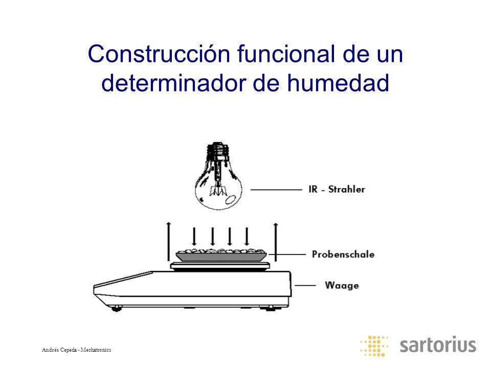 Andrés Cepeda - Mechatronics Construcción funcional de un determinador de humedad