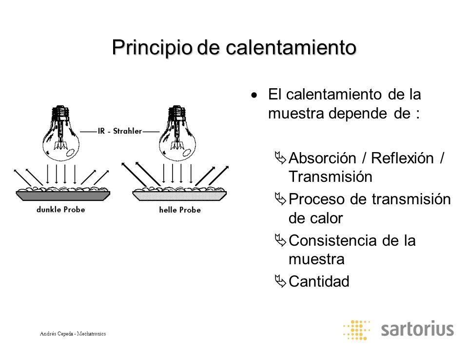 Andrés Cepeda - Mechatronics Principio de calentamiento El calentamiento de la muestra depende de : Absorción / Reflexión / Transmisión Proceso de transmisión de calor Consistencia de la muestra Cantidad